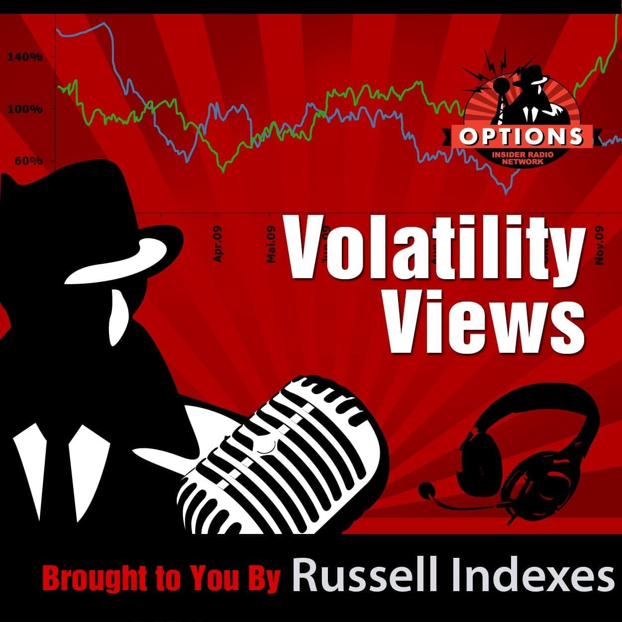 Volatility Views
